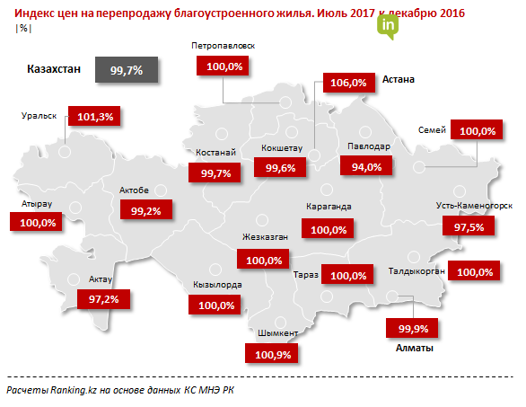 В Актау зафиксировано падение цен на жилье, фото-3