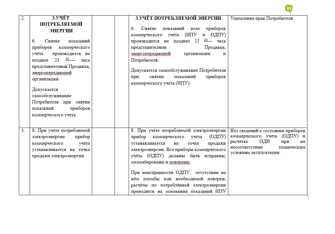 """Активисты Актау внесли в договор с ТОО """"AllianceEnergoSnab-Актау"""" свои предложения, фото-2"""