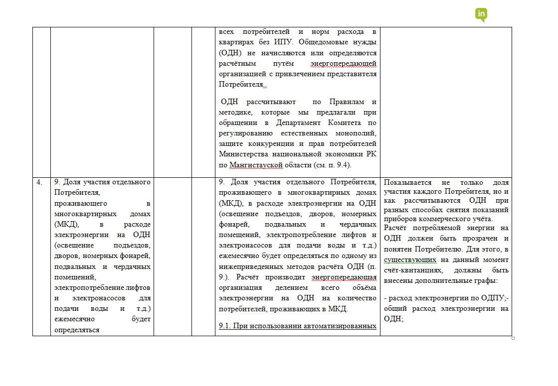 """Активисты Актау внесли в договор с ТОО """"AllianceEnergoSnab-Актау"""" свои предложения, фото-3"""