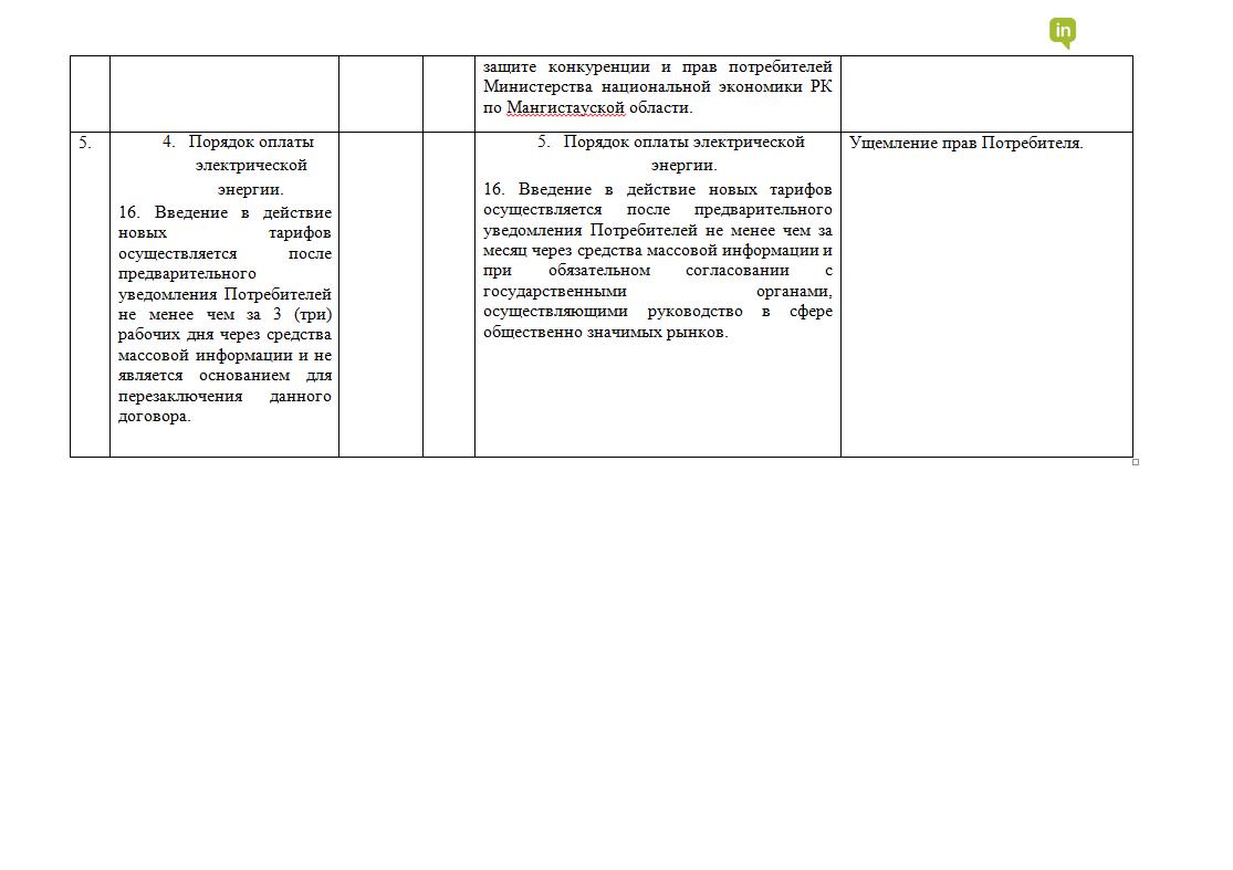 """Активисты Актау внесли в договор с ТОО """"AllianceEnergoSnab-Актау"""" свои предложения, фото-7"""