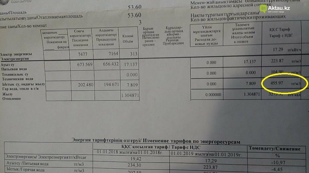 Как это возможно: Жители Актау жалуются на разность цены за куб воды в микрорайонах, фото-1