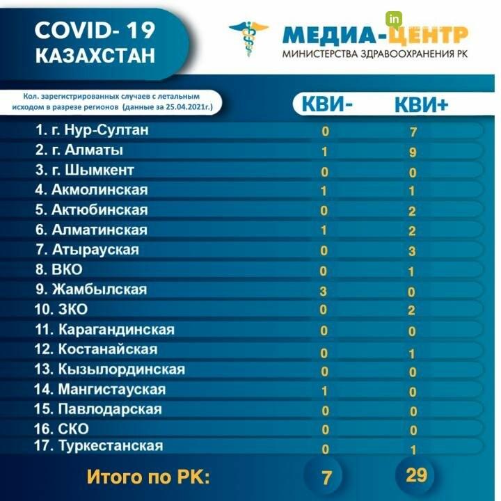В Мангистау увеличилось количество заболевших коронавирусом, фото-1