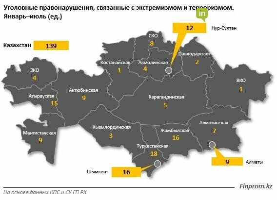 В рейтинге самых миролюбивых стран Казахстан занял 67-е место , фото-1