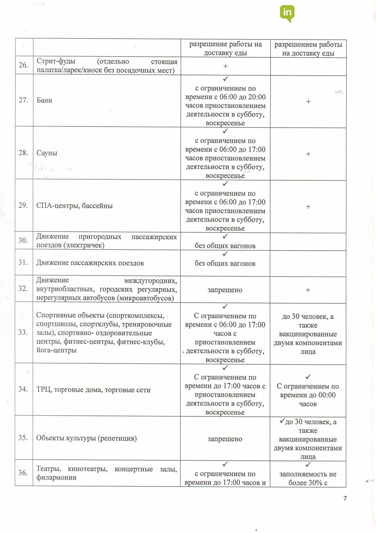 Опубликовано новое постановление главного государственного санврача Мангистау, фото-7