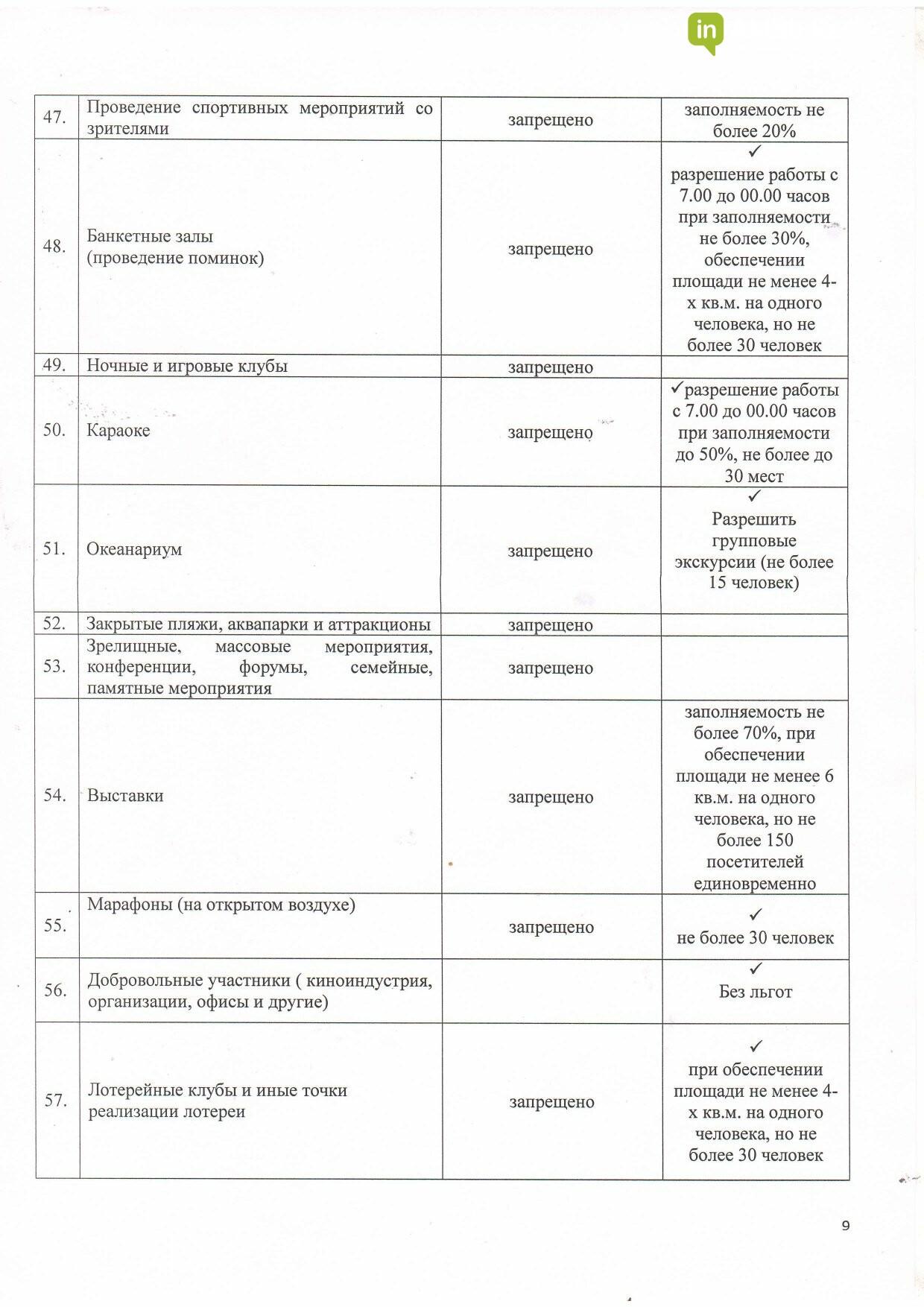 Опубликовано новое постановление главного государственного санврача Мангистау, фото-9