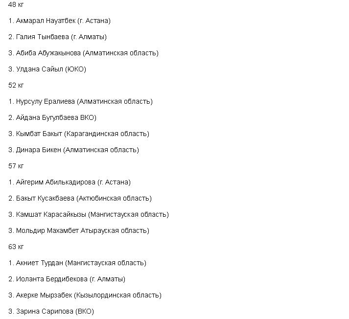 Мангистауские дзюдоисты завоевали 5 медалей в первый день чемпионата РК, фото-2
