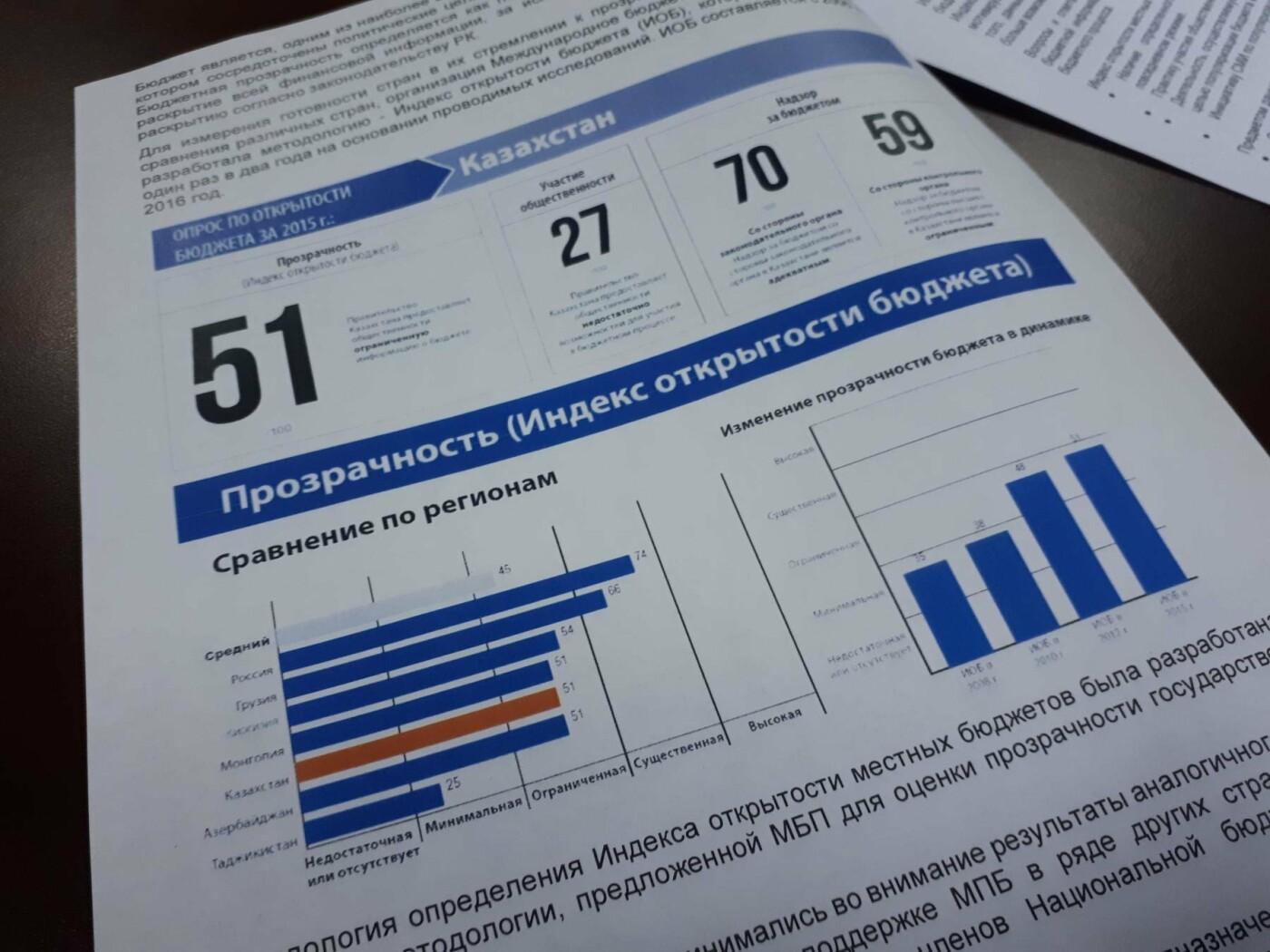 Госорганы Мангистау предоставляют минимальную информацию о трате бюджета, фото-3