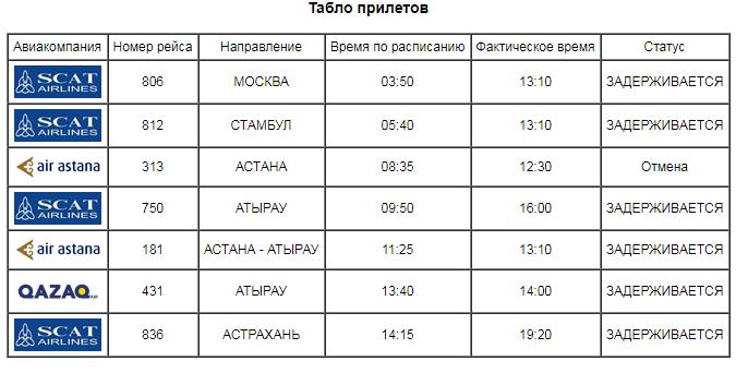 Аэропорт Актау заработал в штатном режиме, фото-1
