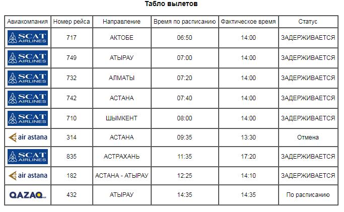 Аэропорт Актау заработал в штатном режиме, фото-2