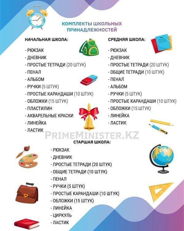 Продукты и бытовую химию будут выдавать детям из малообеспеченных семей в Мангистау, фото-4