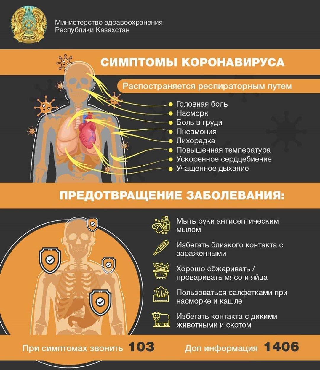 Как обезопасить себя от коронавируса, фото-1
