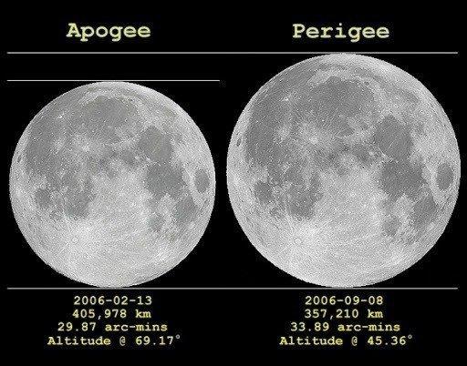Мангистауцы увидят самое большое суперлуние года в ночь на 10 марта, фото-1