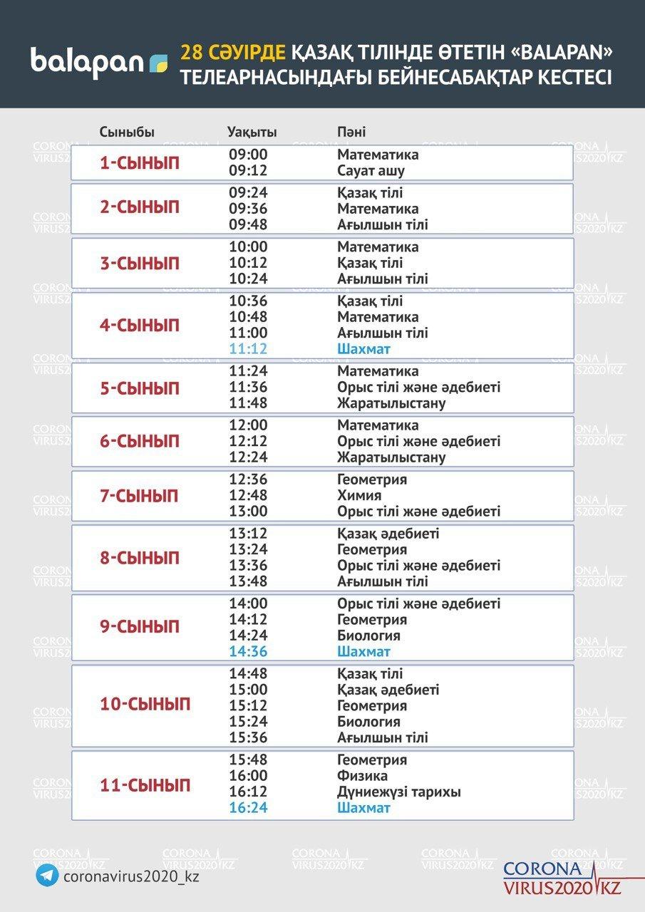 Расписание уроков для 1-11 классов на 28 апреля, фото-1