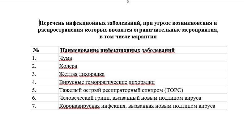 Правила по вводу ограничений и карантина планируют ввести в Казахстане, фото-1