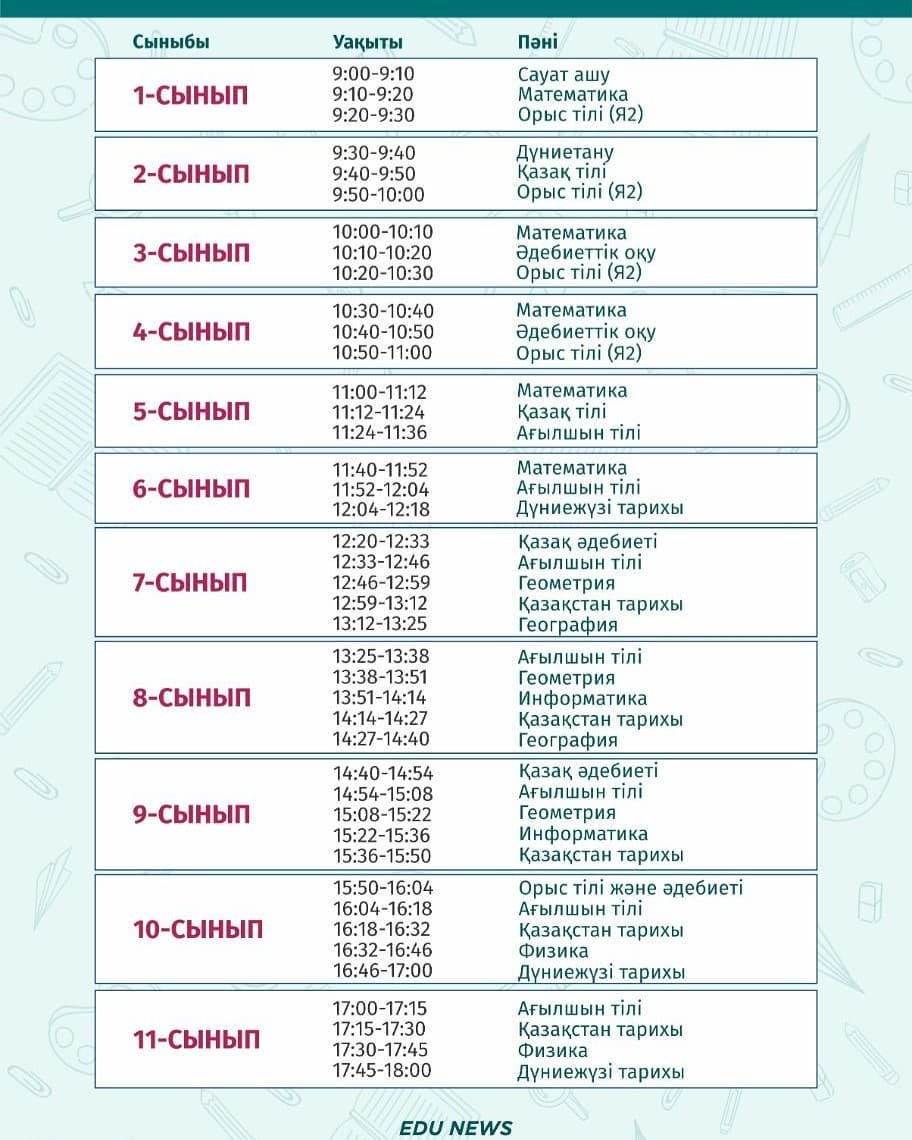 Расписание уроков для 1-11 классов на 10 сентября, фото-2