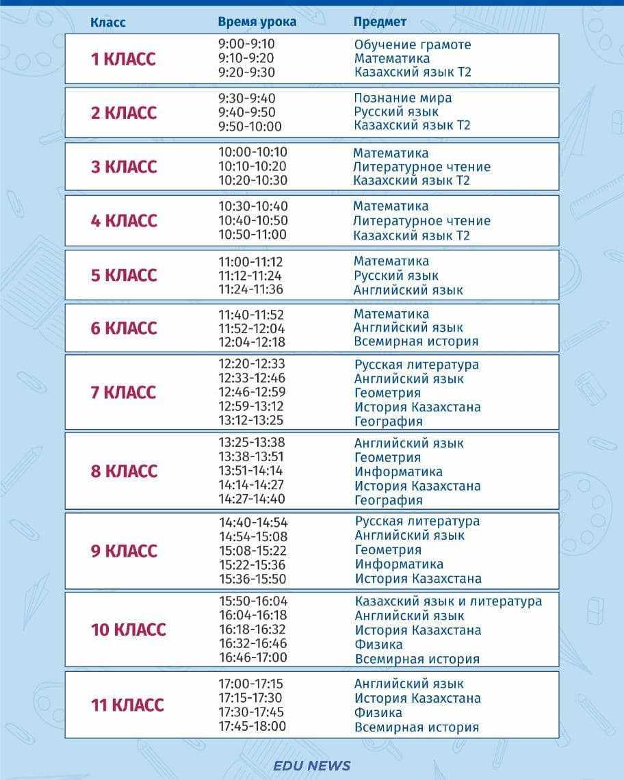 Расписание уроков для 1-11 классов на 10 сентября, фото-1