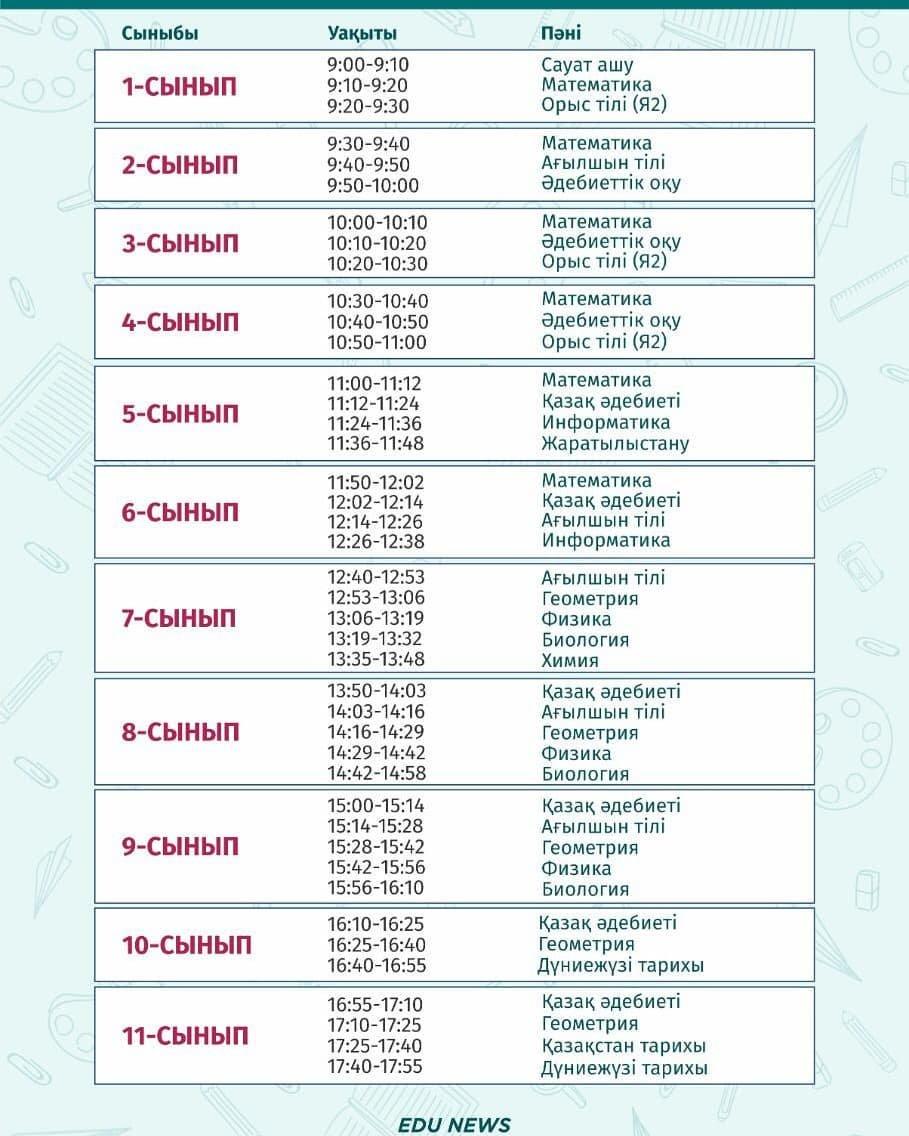 Расписание уроков для 1-11 классов на 29 сентября, фото-1
