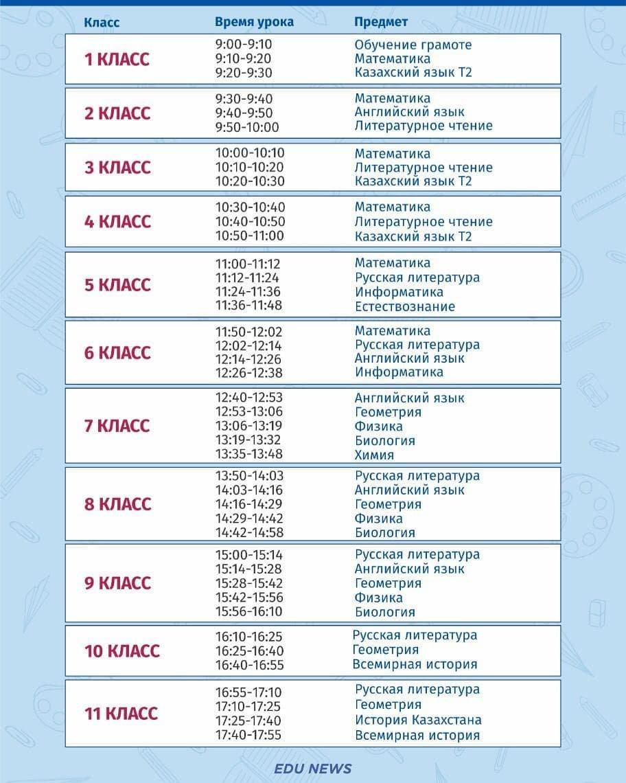 Расписание уроков для 1-11 классов на 30 сентября, фото-1