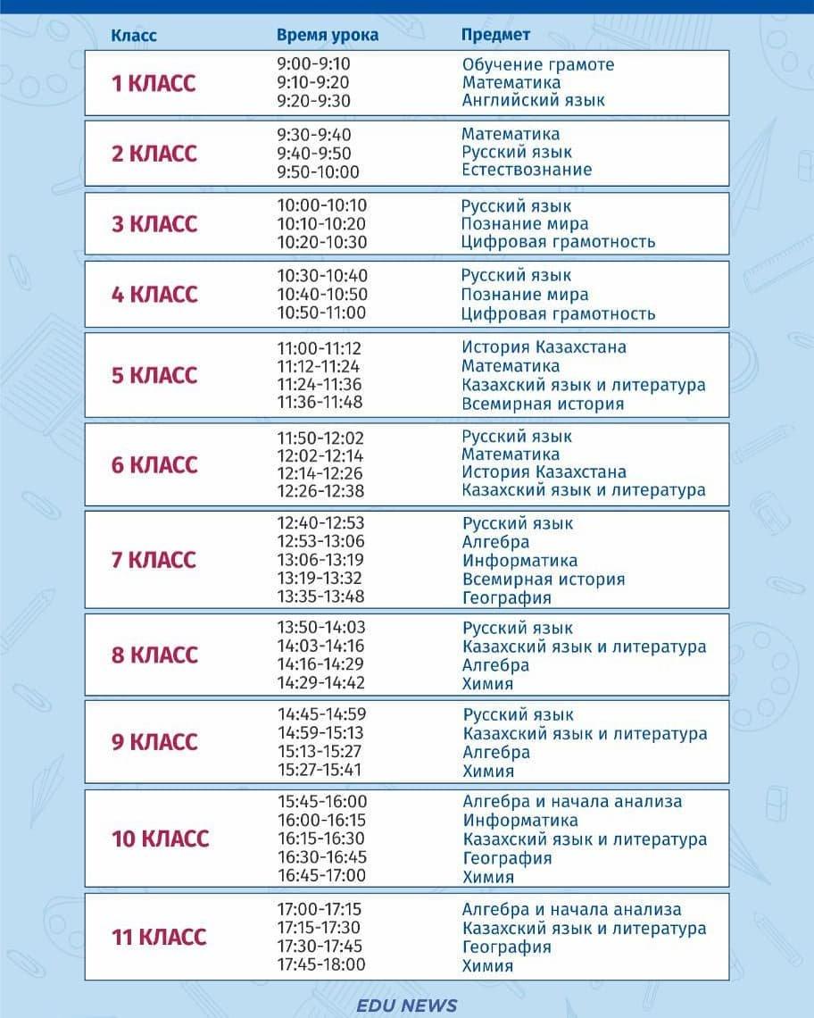 Расписание уроков для 1-11 классов на 21 октября, фото-1