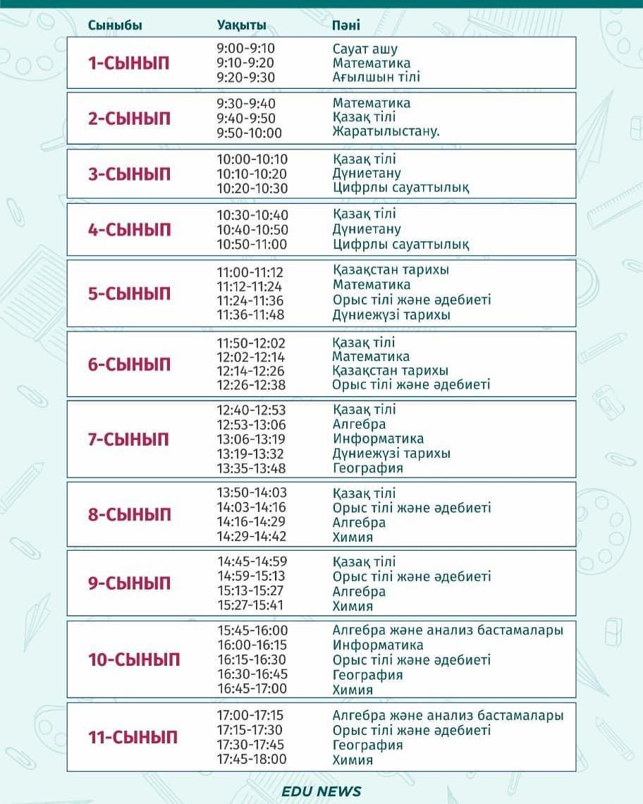 Расписание уроков для 1-11 классов на 21 октября, фото-2