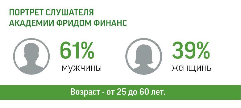 Где казахстанцу научиться грамотно инвестировать, фото-2