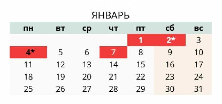 Как казахстанцы отдохнут в январе, фото-1